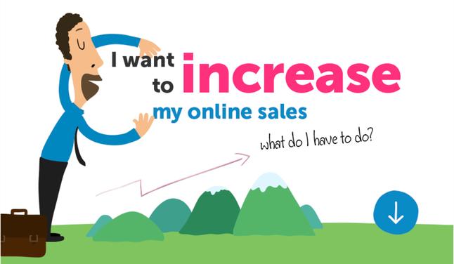 Online-Sales-lead-generation