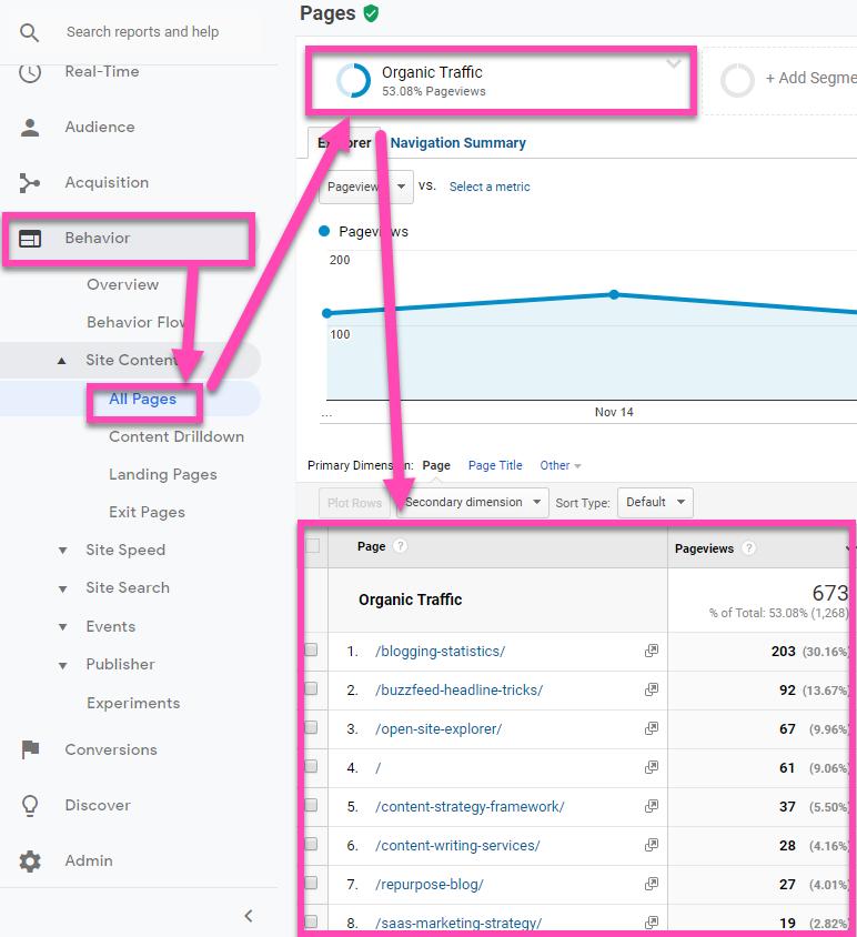 analytics-organic-page-traffic